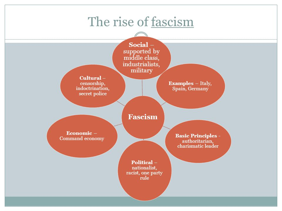 The rise of fascism Fascism. Social – supported by middle class, industrialists, military. Examples – Italy, Spain, Germany.