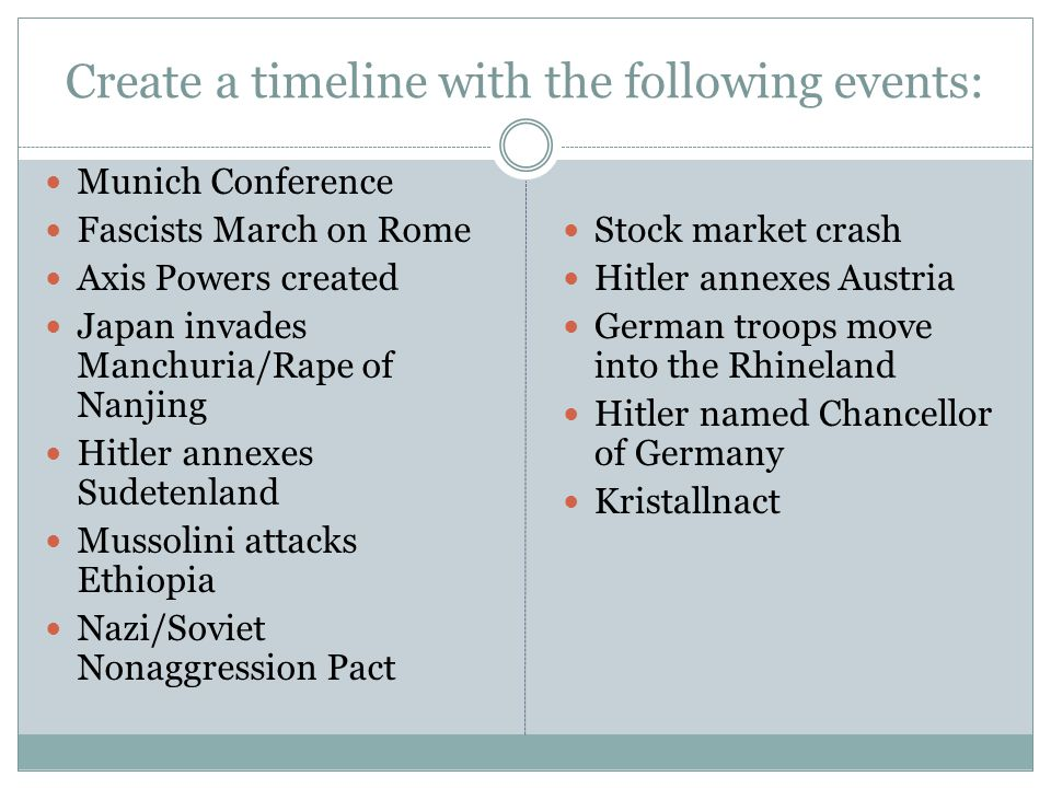 Create a timeline with the following events: