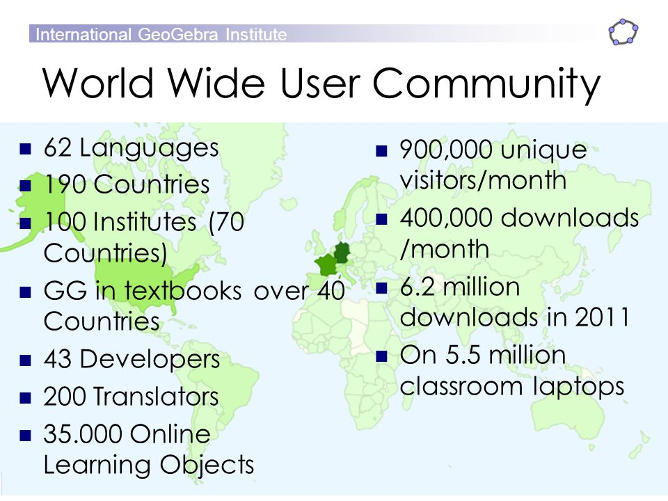 World Wide User Community