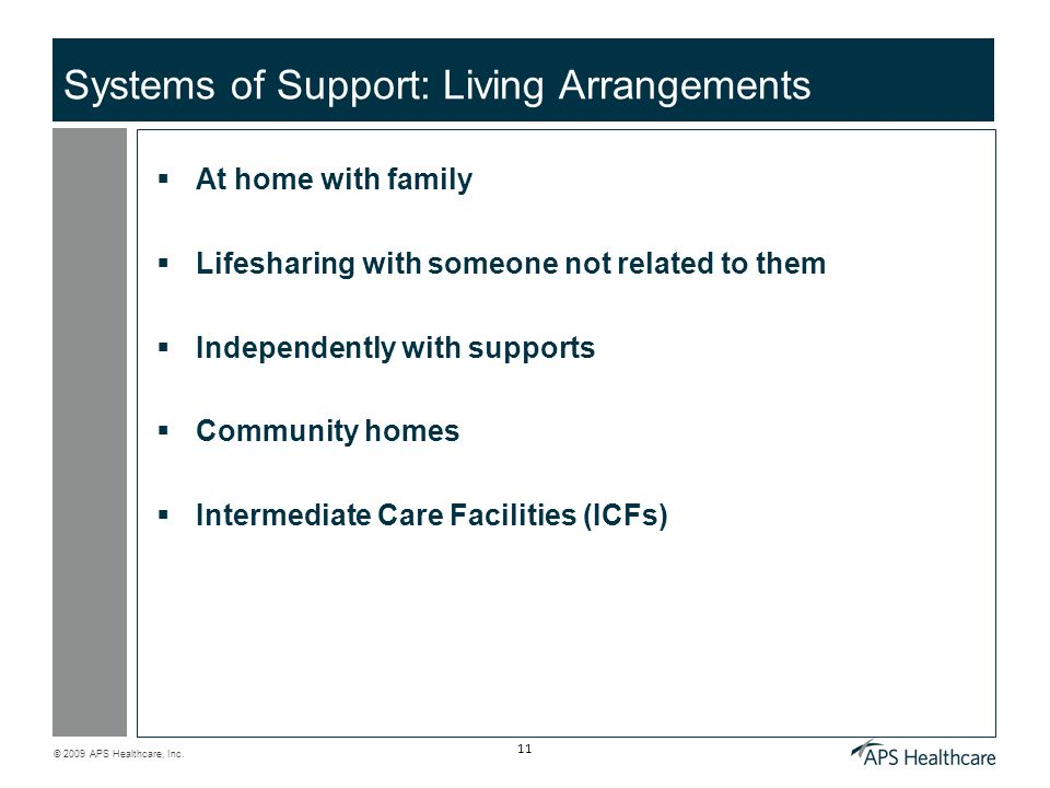 Systems of Support: Living Arrangements
