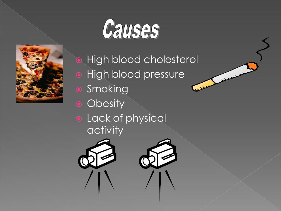 Causes High blood cholesterol High blood pressure Smoking Obesity
