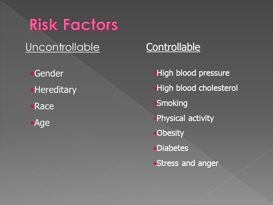 Risk Factors Uncontrollable Controllable Gender Hereditary Race Age