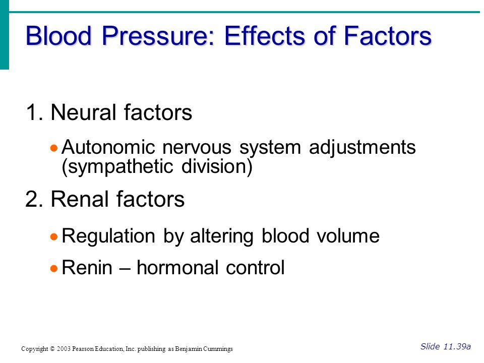 Blood Pressure: Effects of Factors