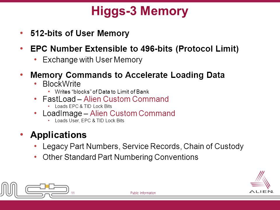 Higgs-3 Memory Applications 512-bits of User Memory