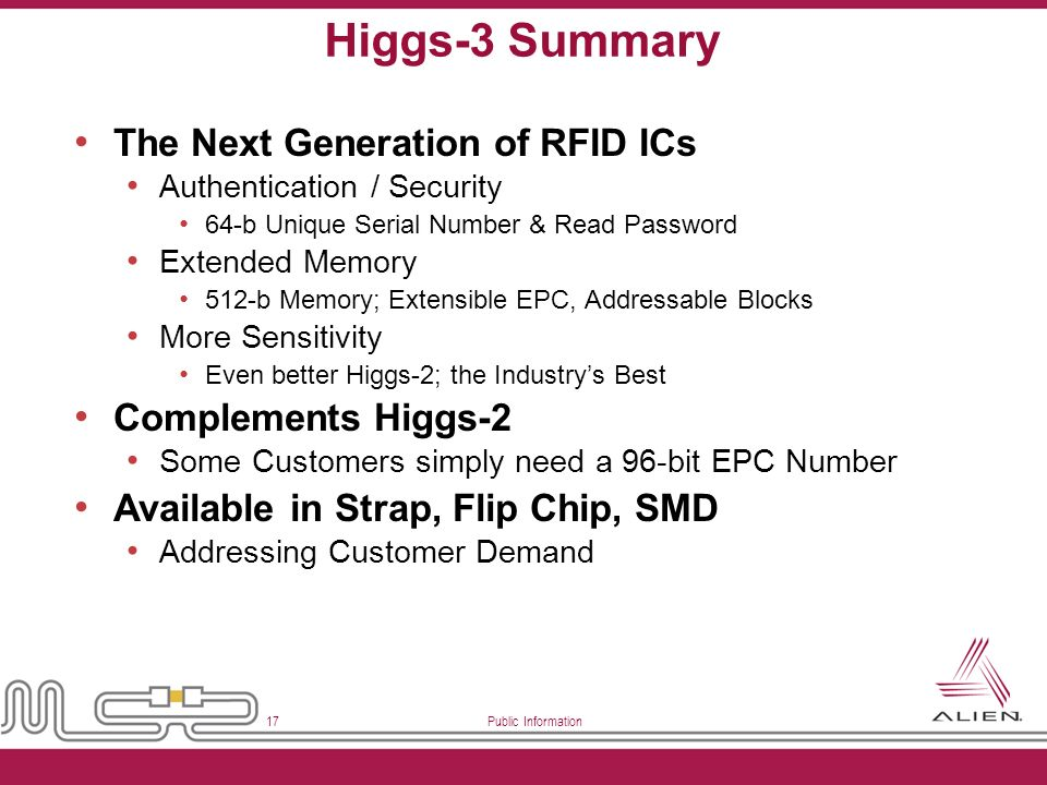 Higgs-3 Summary The Next Generation of RFID ICs Complements Higgs-2