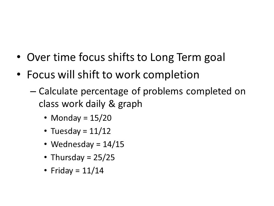Over time focus shifts to Long Term goal