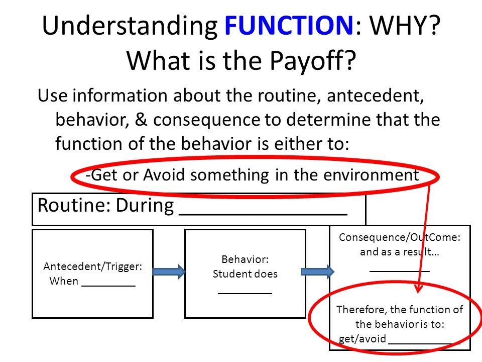 Understanding FUNCTION: WHY What is the Payoff