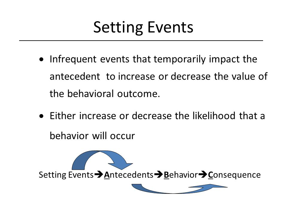 Setting Events Infrequent events that temporarily impact the antecedent to increase or decrease the value of the behavioral outcome.