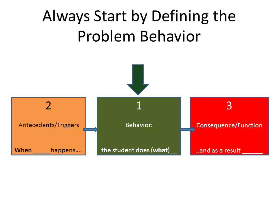 Always Start by Defining the Problem Behavior