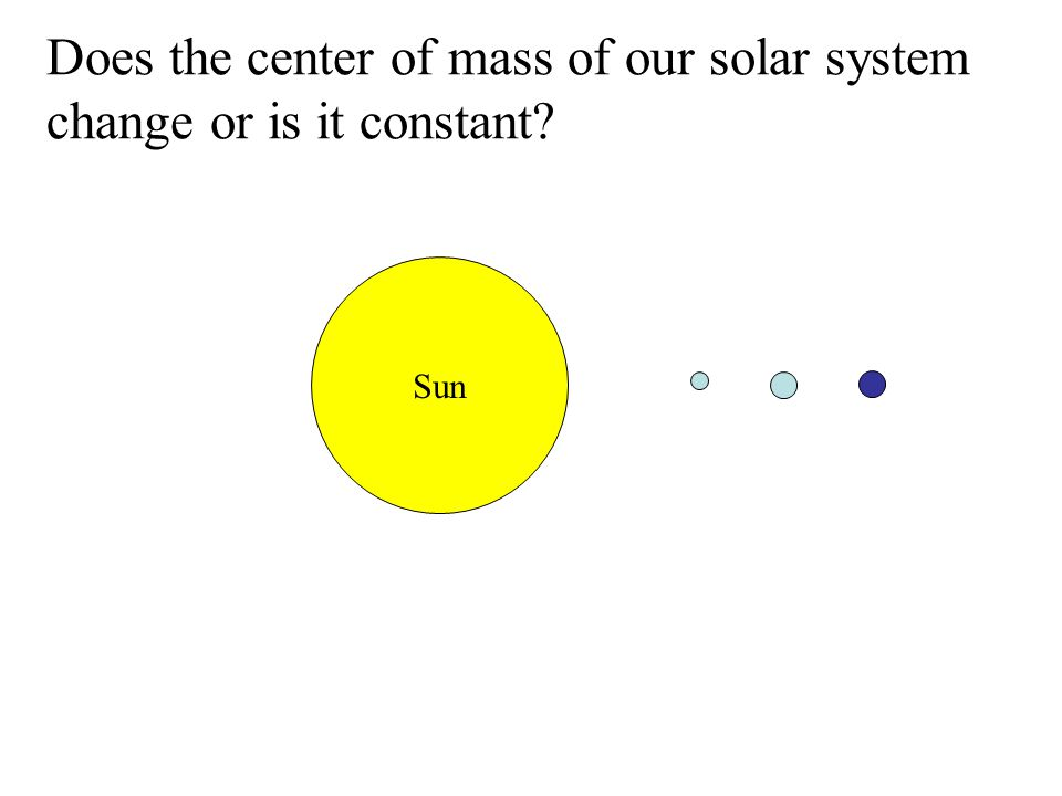 Does the center of mass of our solar system change or is it constant