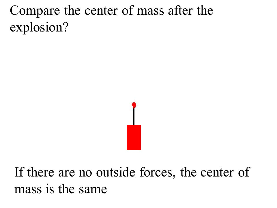 Compare the center of mass after the explosion