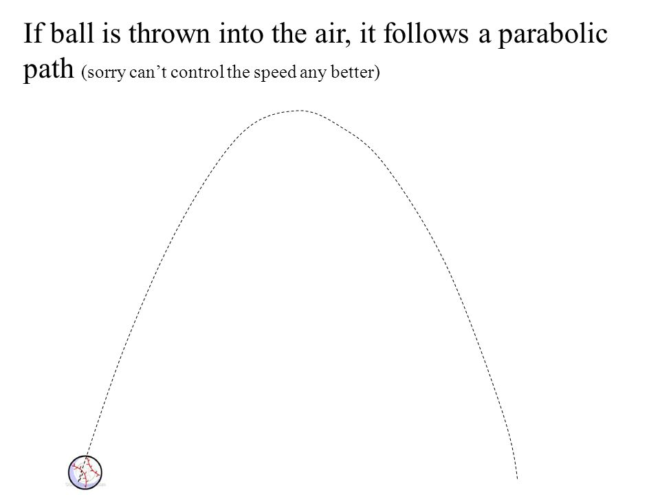 If ball is thrown into the air, it follows a parabolic path (sorry can't control the speed any better)