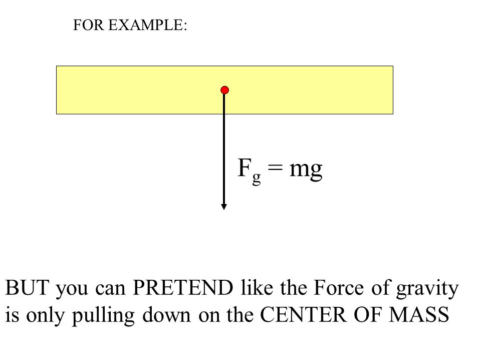 Fg = mg BUT you can PRETEND like the Force of gravity