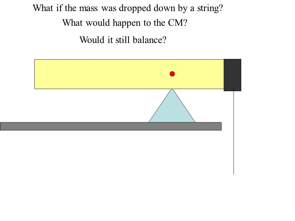 What if the mass was dropped down by a string