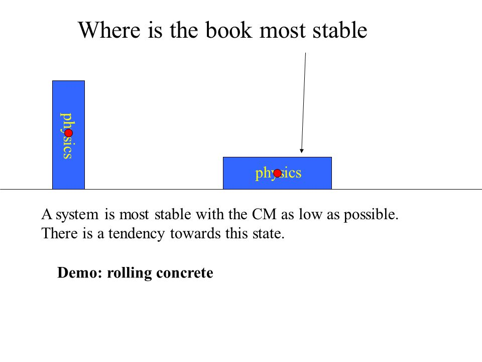 Where is the book most stable