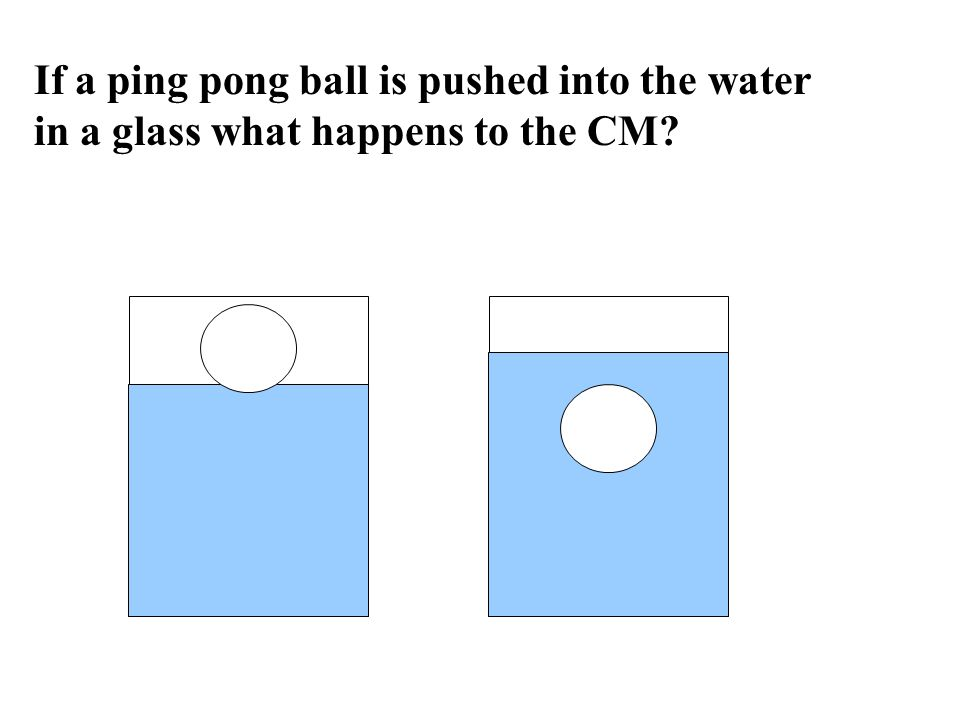 If a ping pong ball is pushed into the water in a glass what happens to the CM
