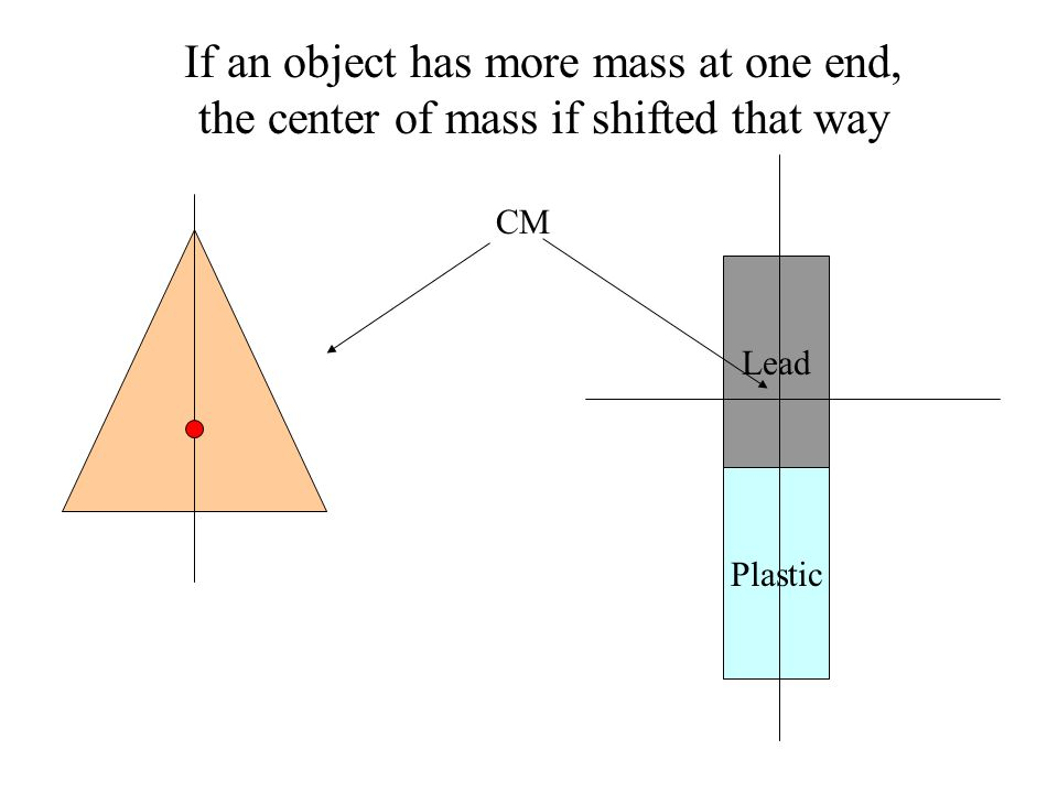 If an object has more mass at one end,