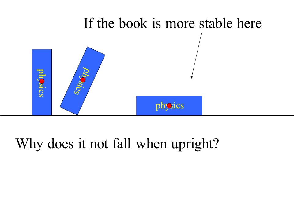 If the book is more stable here