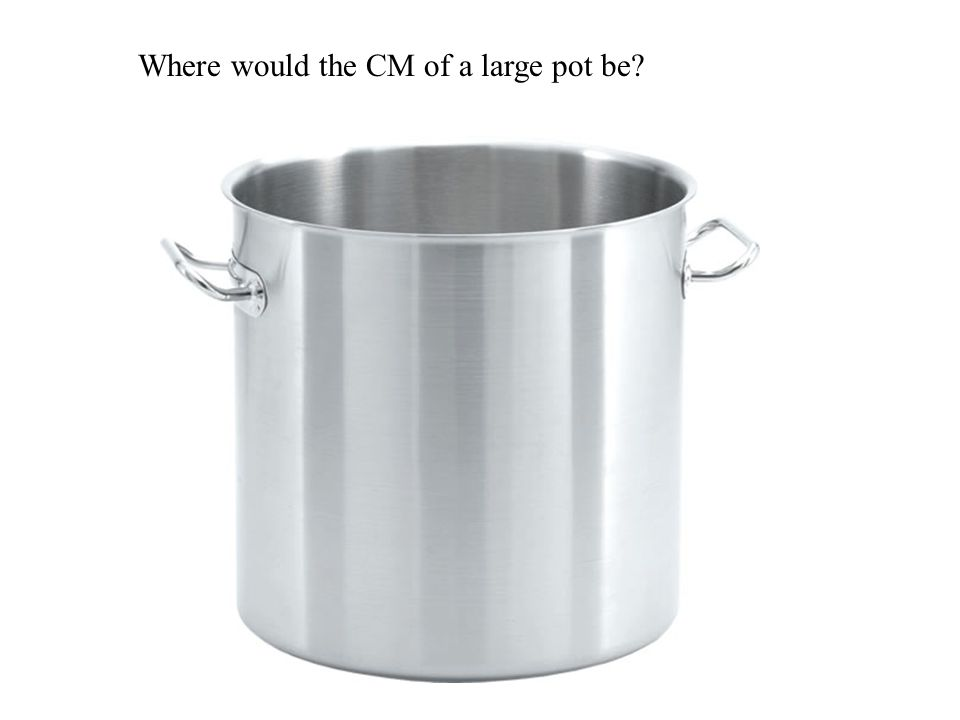 Where would the CM of a large pot be