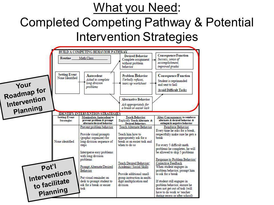 What you Need: Completed Competing Pathway & Potential Intervention Strategies