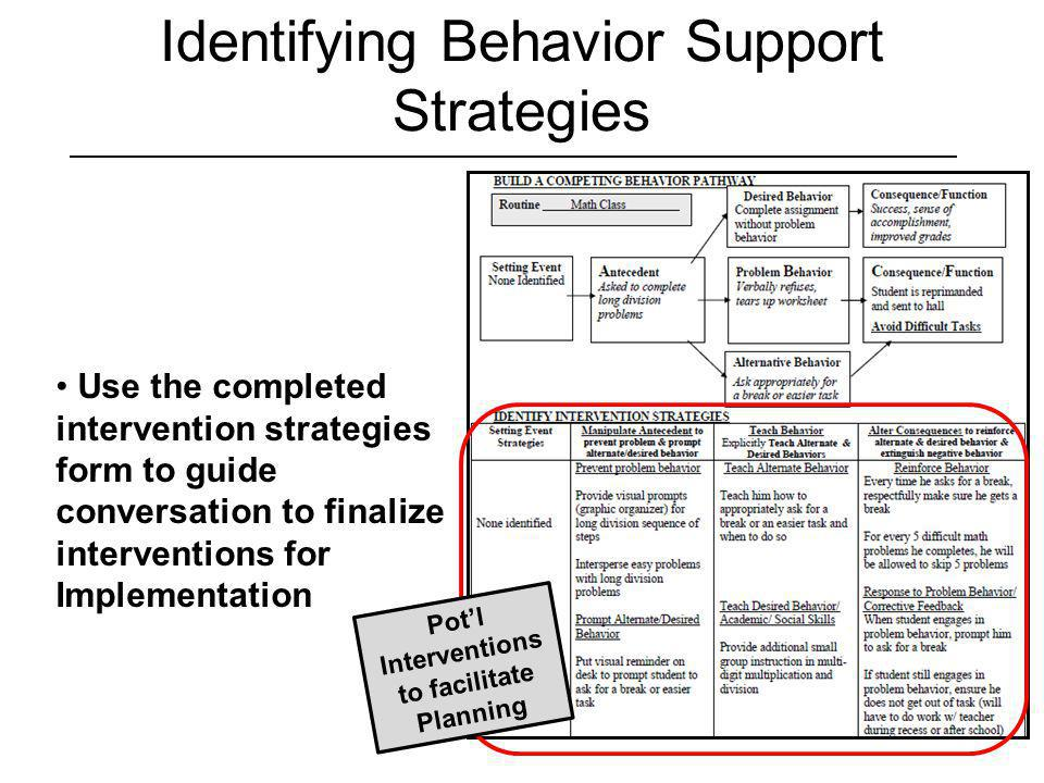 Identifying Behavior Support Strategies