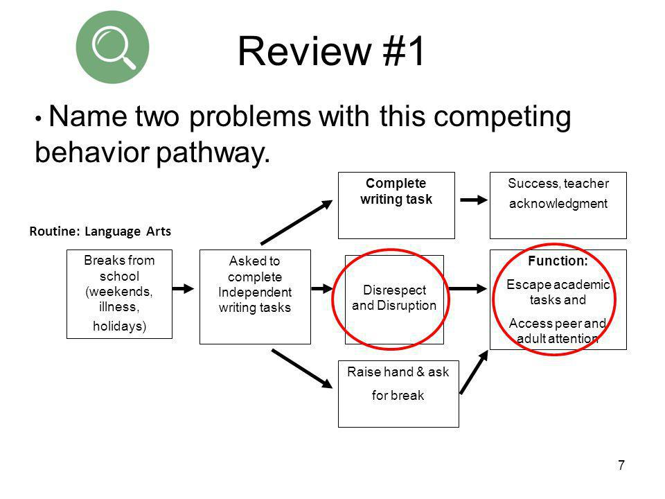 Review #1 Name two problems with this competing behavior pathway.