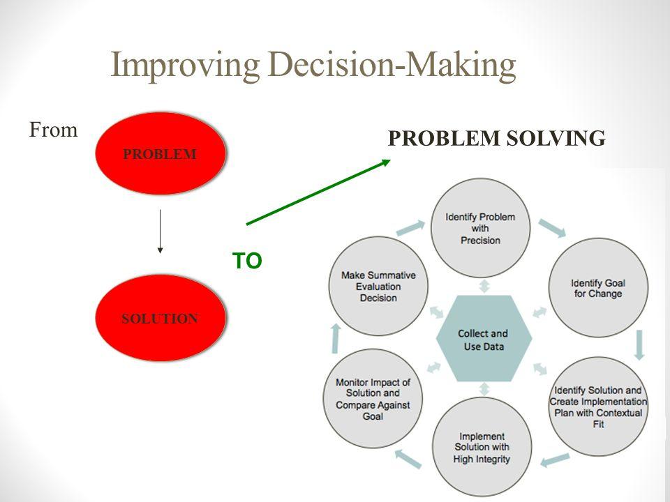 Improving Decision-Making