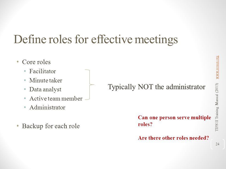 Define roles for effective meetings