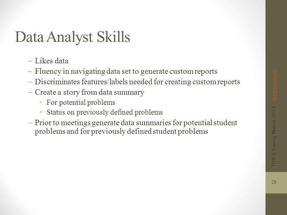 Data Analyst Skills Likes data