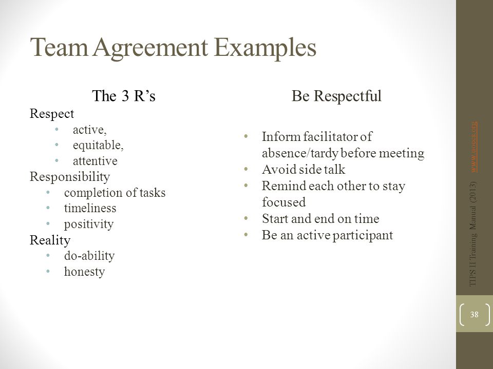 Team Agreement Examples
