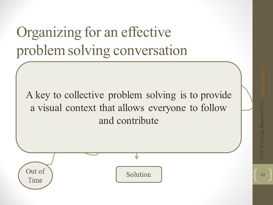 Organizing for an effective problem solving conversation