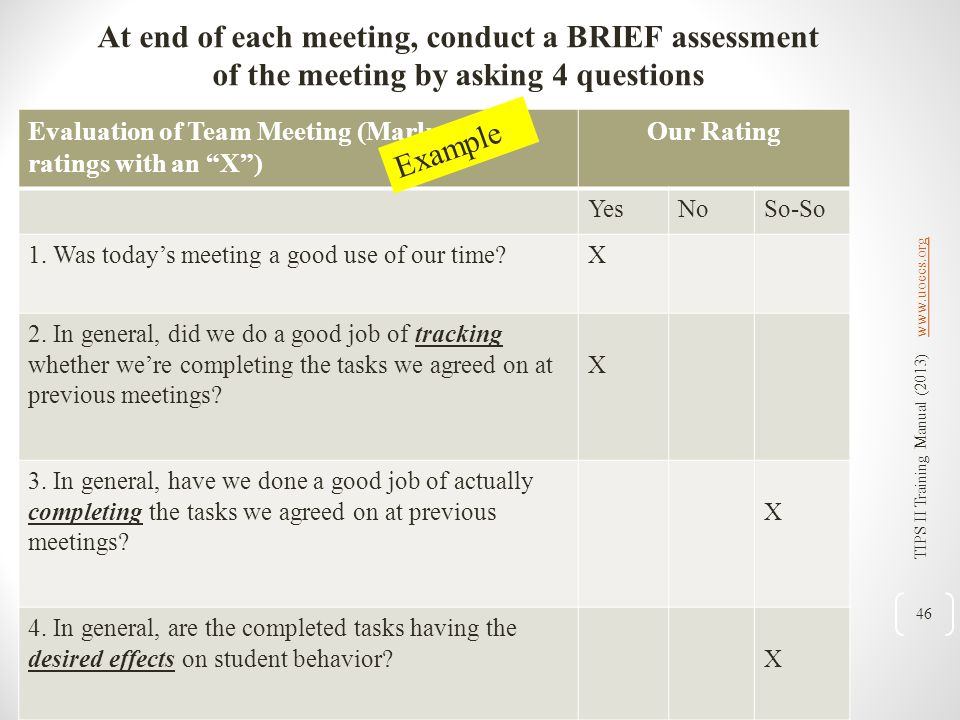 At end of each meeting, conduct a BRIEF assessment of the meeting by asking 4 questions