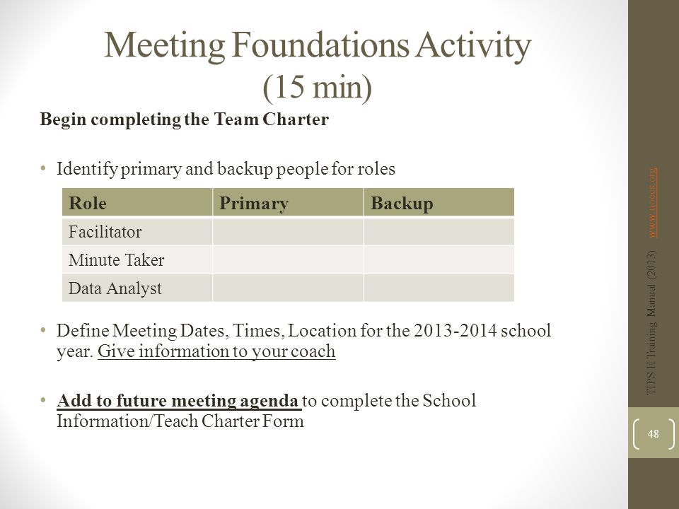 Meeting Foundations Activity (15 min)