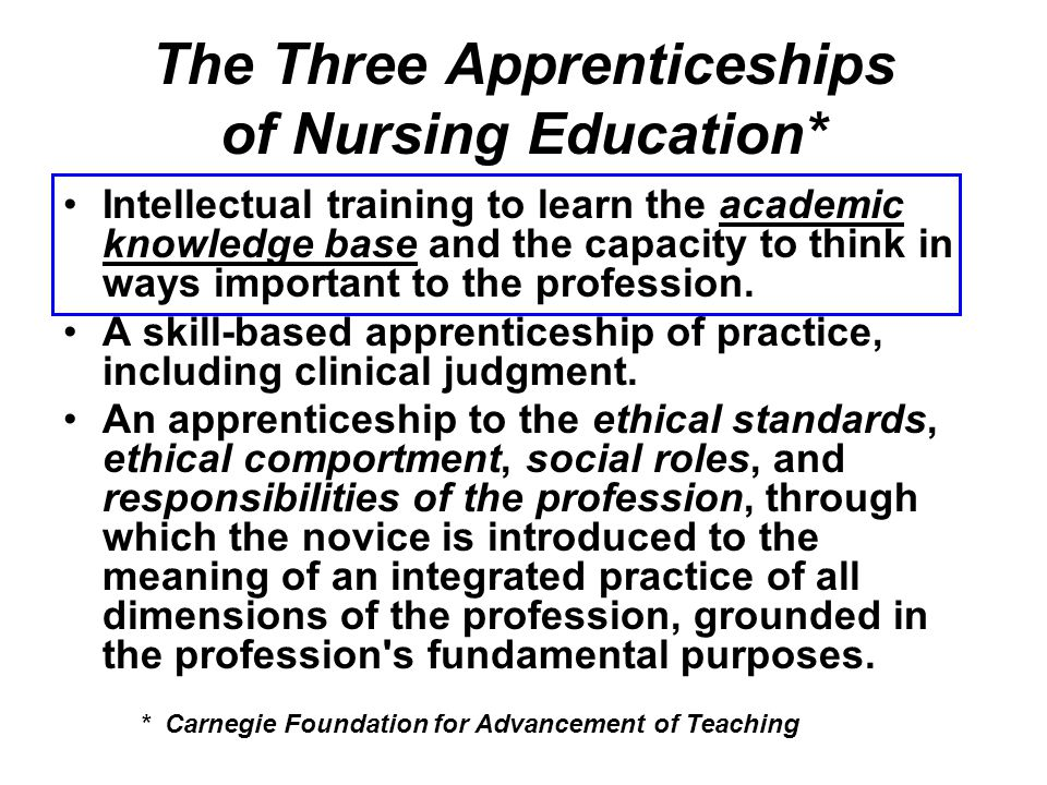The Three Apprenticeships of Nursing Education*