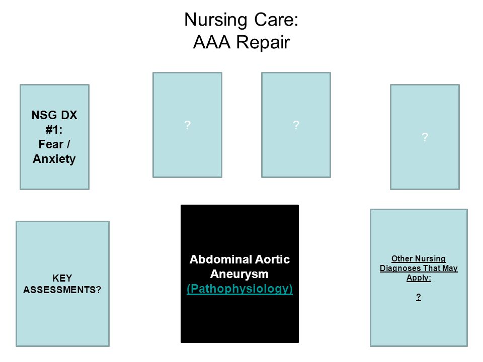 Nursing Care: AAA Repair