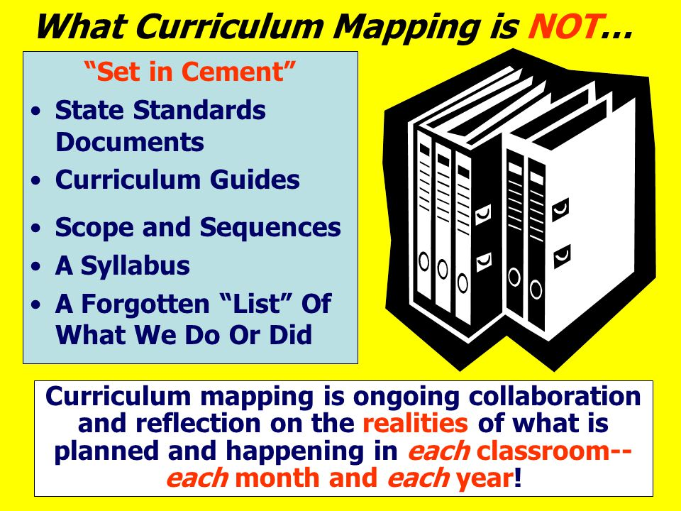 What Curriculum Mapping is NOT…