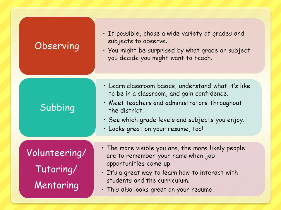 Observing Subbing Volunteering/ Tutoring/ Mentoring