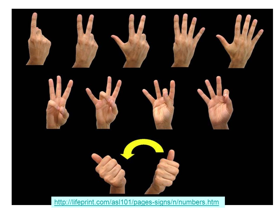 http://lifeprint.com/asl101/pages-signs/n/numbers.htm