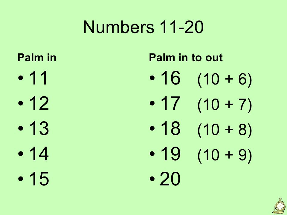 Numbers 11-20 Palm in. 11. 12. 13. 14. 15. Palm in to out. 16 (10 + 6) 17 (10 + 7) 18 (10 + 8)