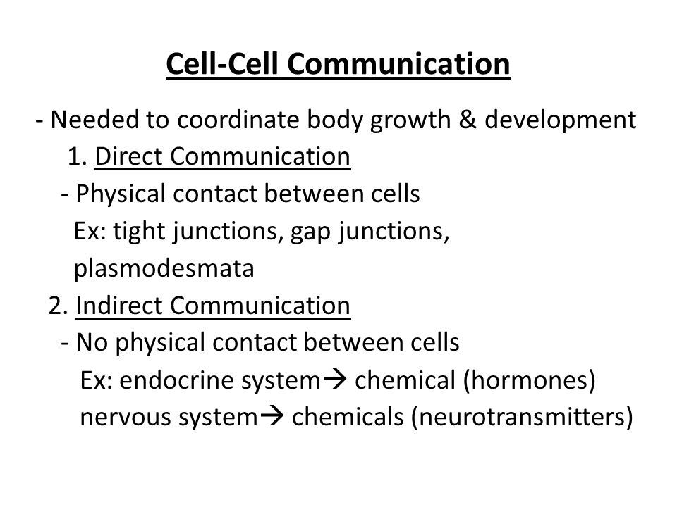 Cell-Cell Communication