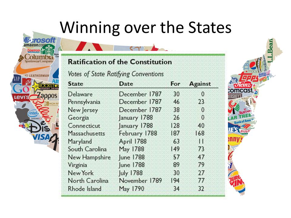 Winning over the States