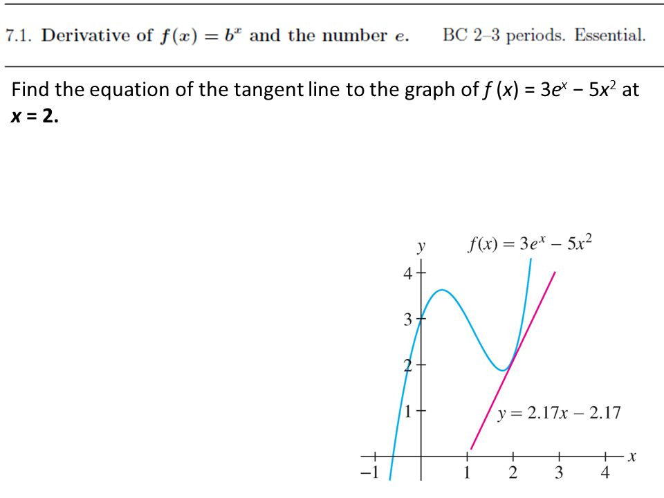 Find the equation of the tangent line to the graph of f (x) = 3ex − 5x2 at x = 2.