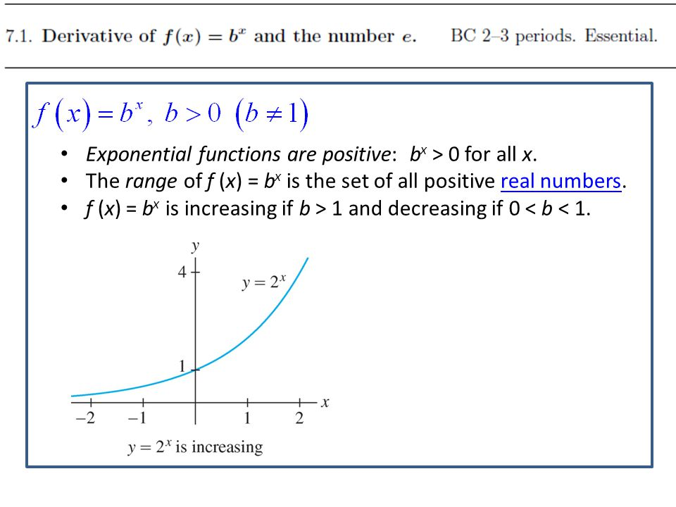 Exponential functions are positive: bx > 0 for all x.