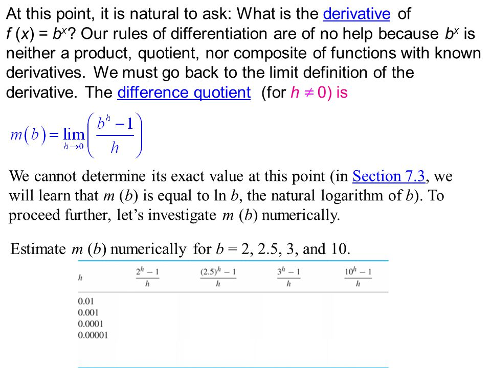 At this point, it is natural to ask: What is the derivative of