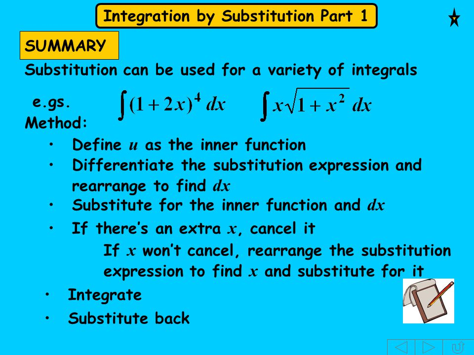 SUMMARY Substitution can be used for a variety of integrals. e.gs. Method: Define u as the inner function.