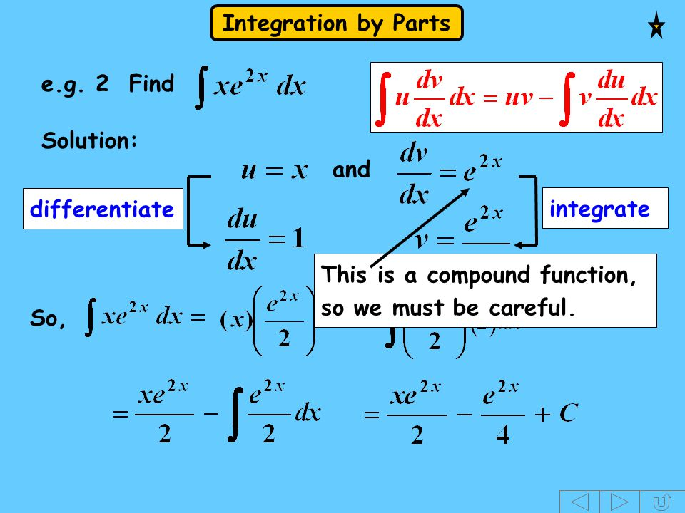 e.g. 2 Find Solution: and. differentiate. This is a compound function, so we must be careful. integrate.