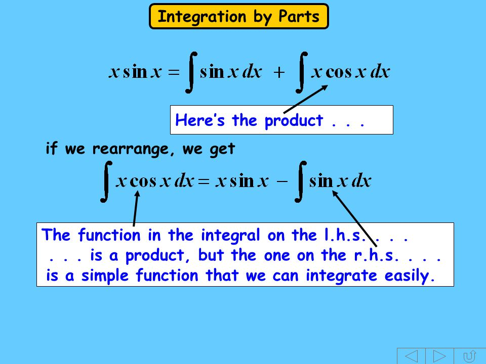 The function in the integral on the l.h.s. . . .