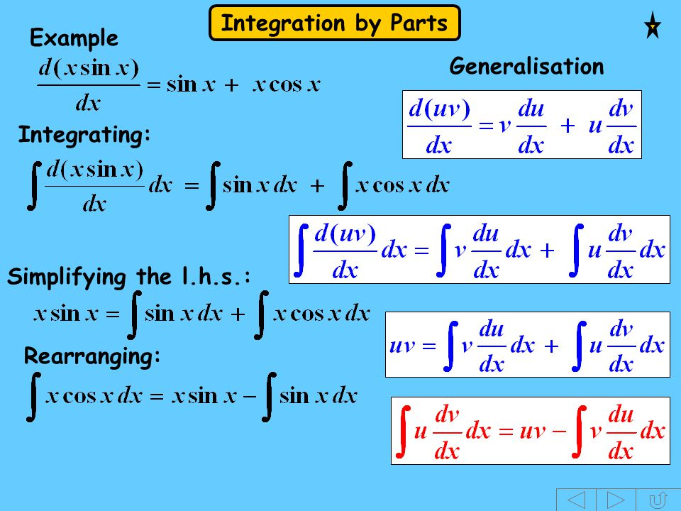 Example Generalisation Integrating: Simplifying the l.h.s.: Rearranging: