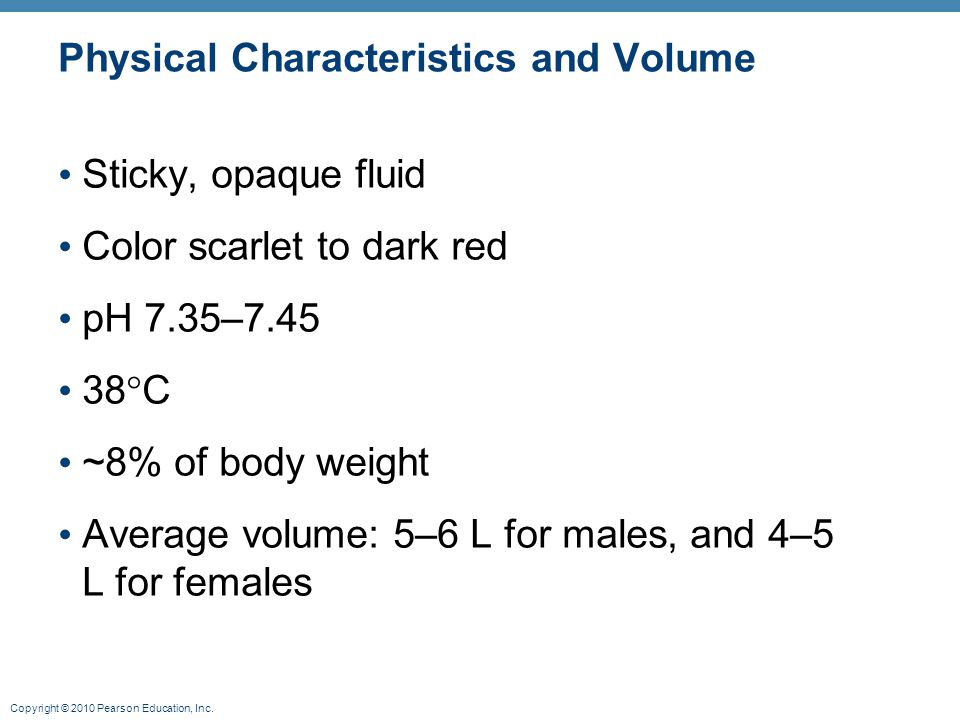 Physical Characteristics and Volume