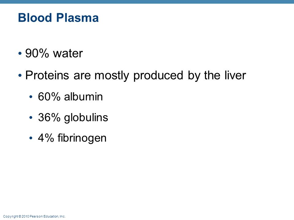 Proteins are mostly produced by the liver